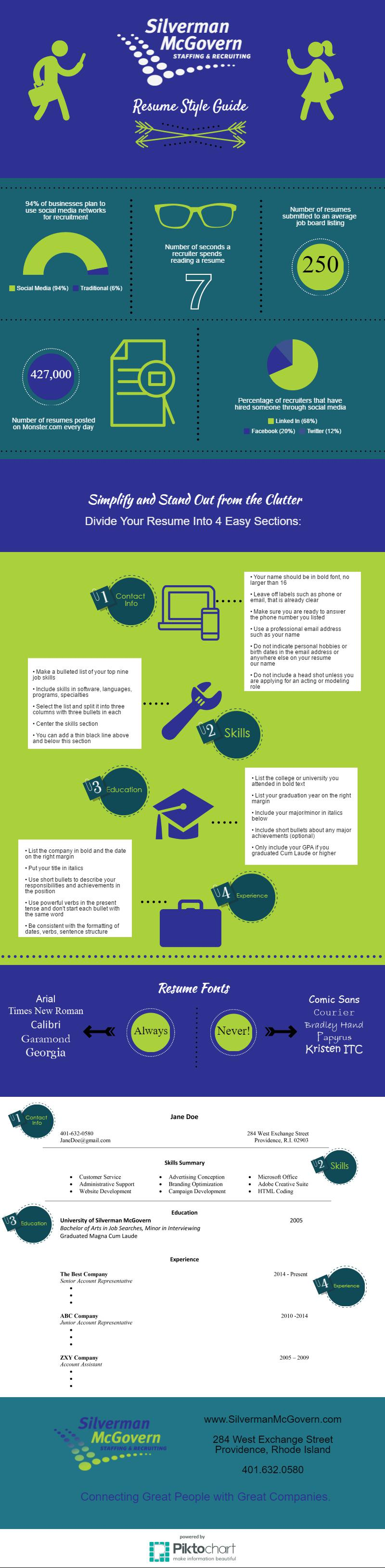 resume style guide infographic silverman mcgovern resume style guide